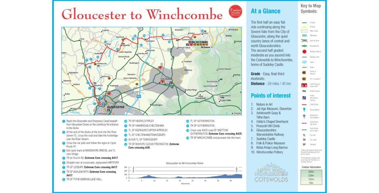 Cycle Tour - Day 4 - Gloucester to Winchcombe