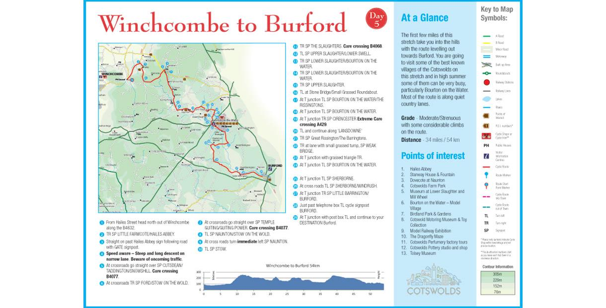 Cycle Tour - Day 5 - Winchcombe to Burford